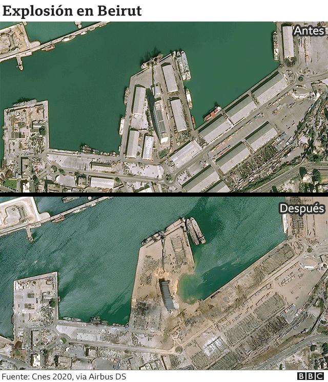 Imágenes de antes y después de la explosión en el puerto de Beirut.