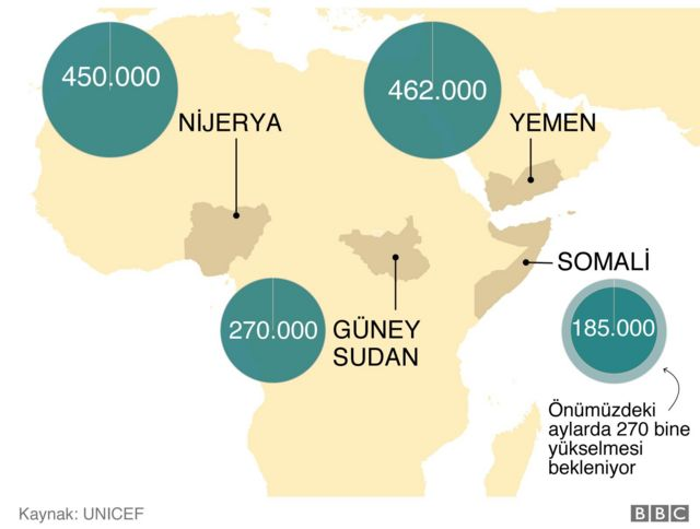 Afrika'da açlık