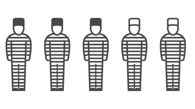 Prisoners wearing black and white hats