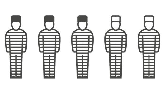 Ilustración de prisioneros con gorras.