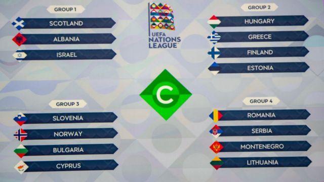UEFA Nations League Group C