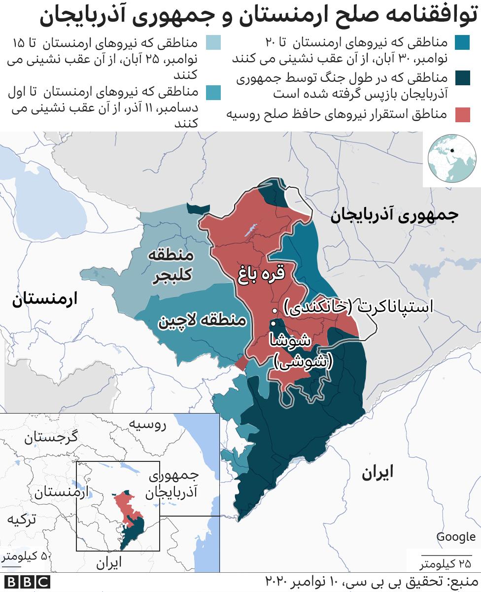 توافق ارمنستان و جمهوری آذربایجان