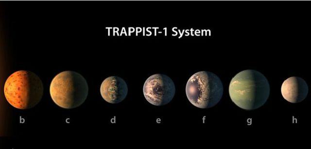सात ग्रह