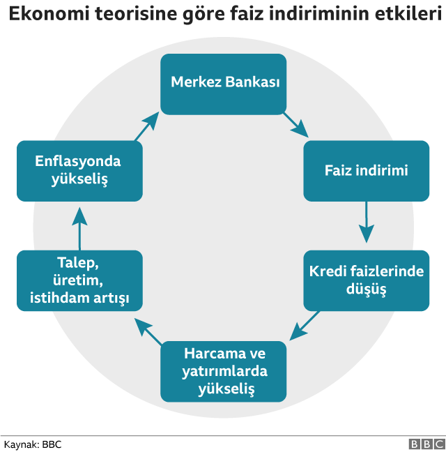 ekonomı teorısi