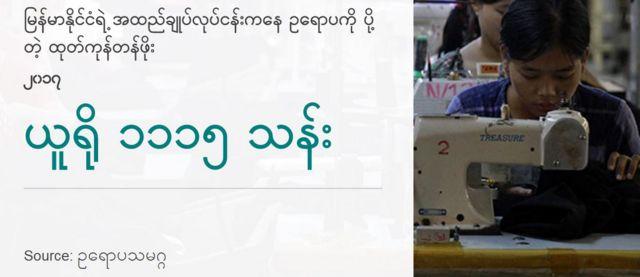 Garment Myanmar