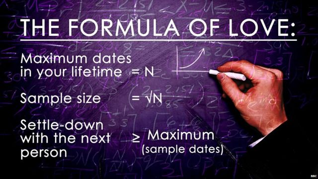 Mathematical formula for dating.