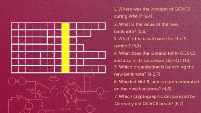 英国政府通讯总部为纪念图灵而设计的史上最难谜题之一