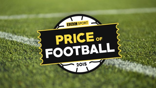 Price of Football: How much is your club?