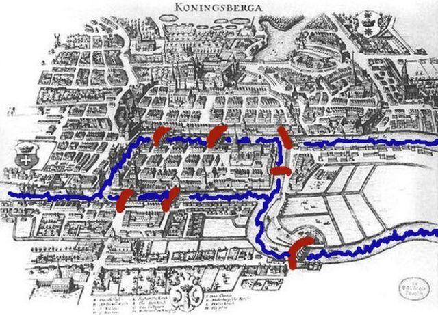 Mapa antiguo de Königsberg con el río y los puentes marcados.