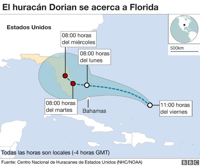 Resultado de imagen para foto del huracán dorian