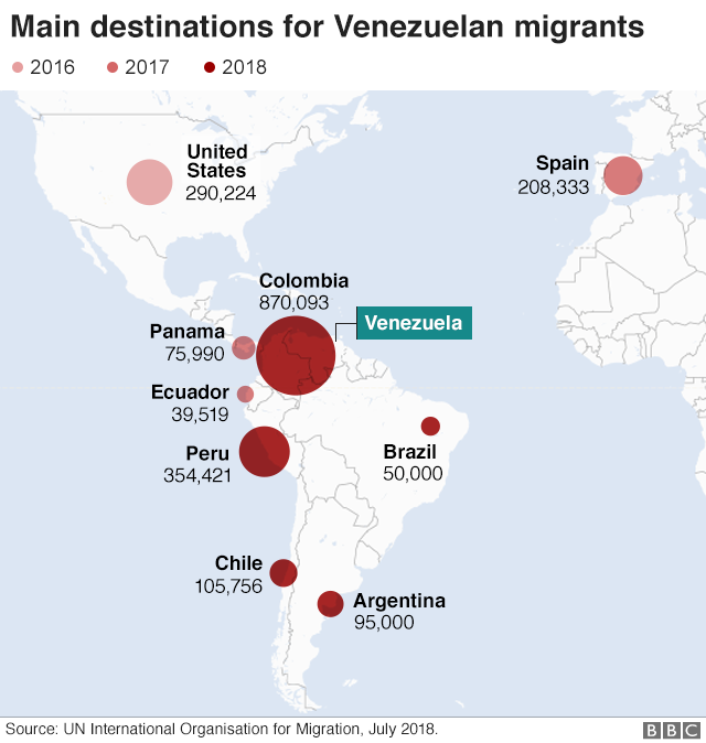 A map showing where Venezuelans go when they leave the country - 208,333 to Spain