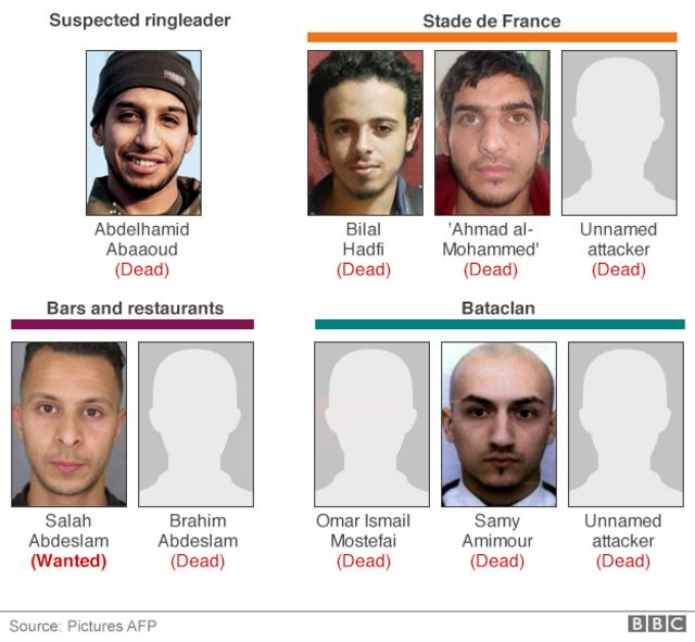 パリ連続襲撃の実行犯とされる容疑者