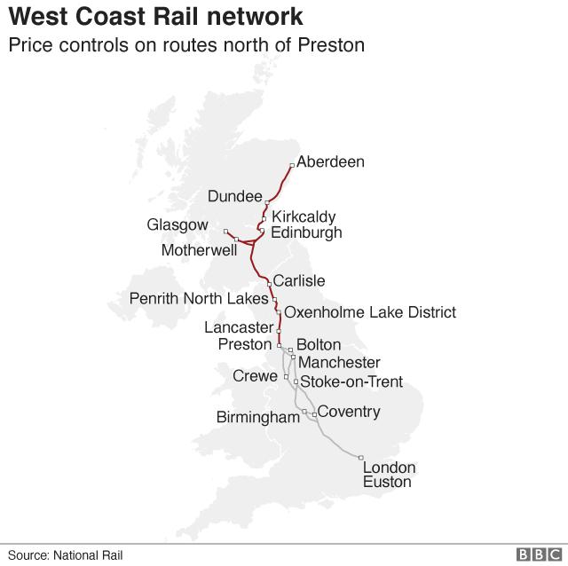 West Coast Rail network
