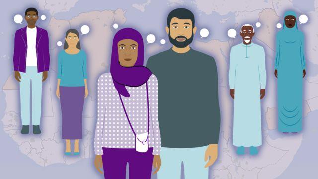 Ilustração de homens e mulheres árabes