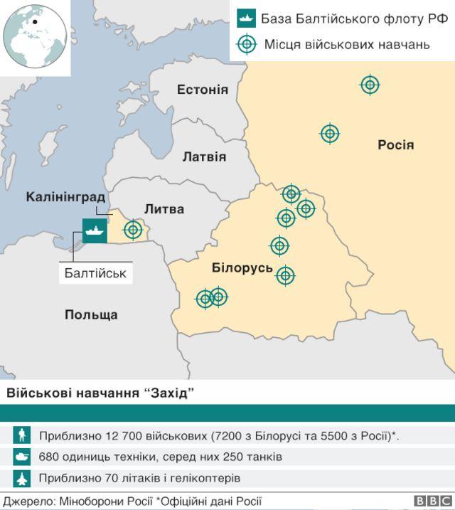 графіка військових навчань Росії та Білорусі