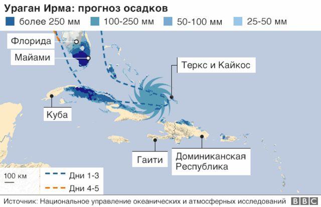 Ураган Ирма: прогноз осадков
