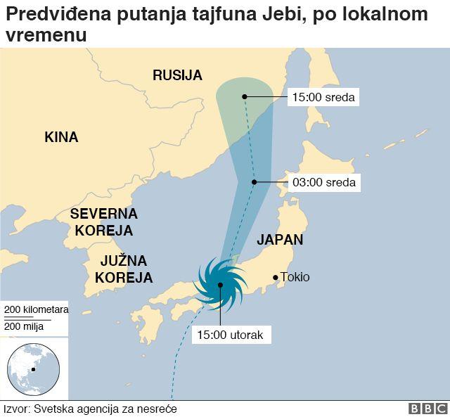 tajfun Jebi