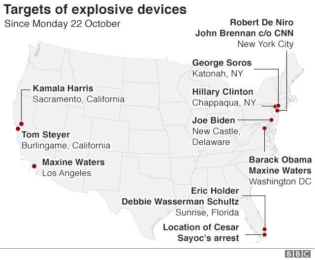 Map of targets