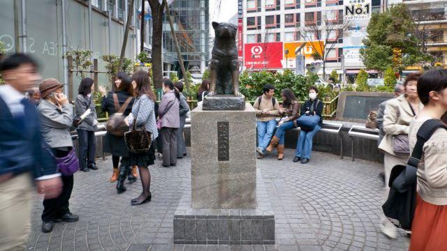 Hachiko monument in Shibuya