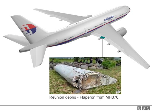 Graphic showing location of flaperon on MH370