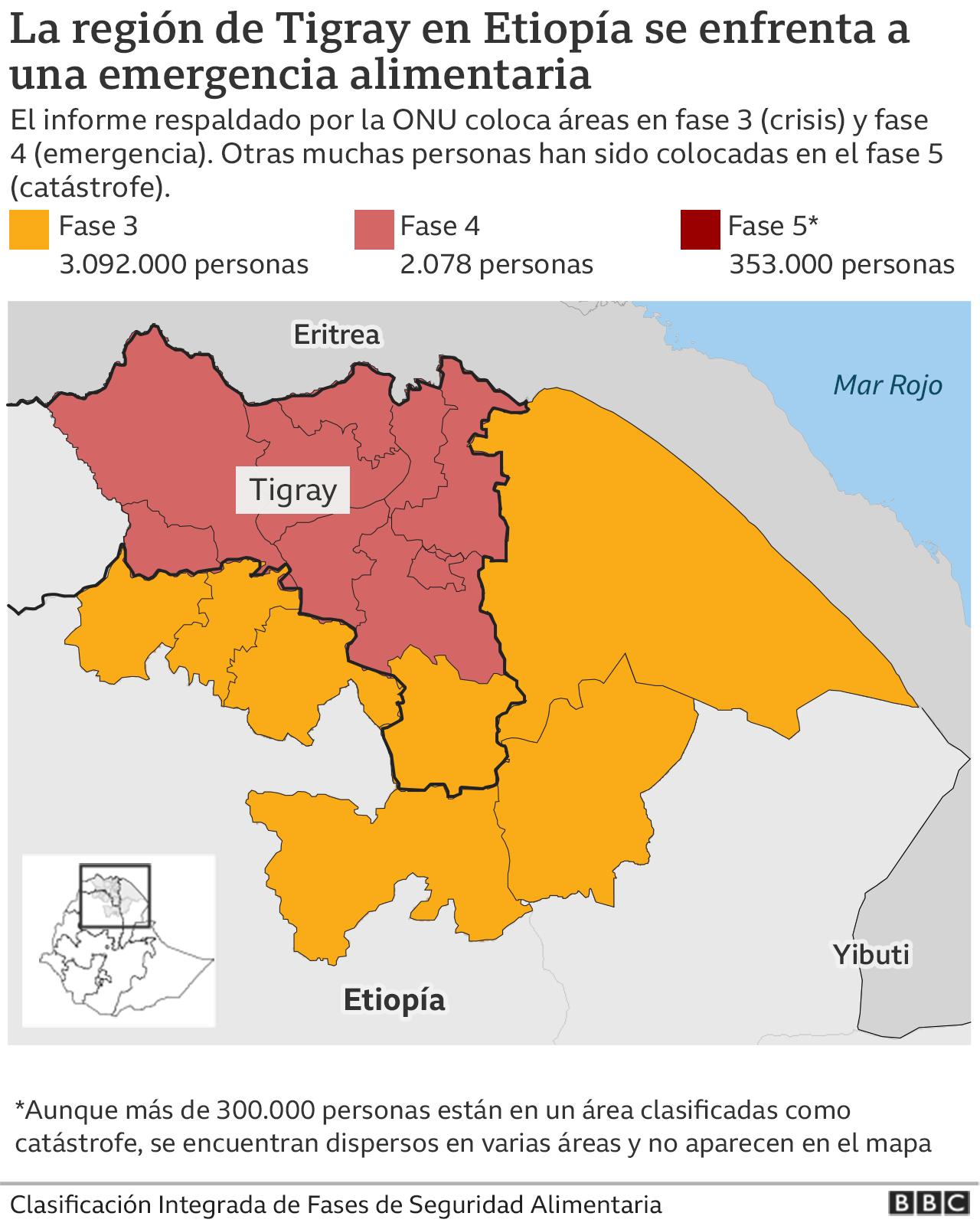 Mapa del conflicto