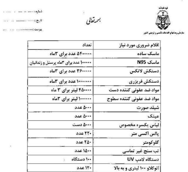 بخشی از مواد و لوازی که سازمان زندانها از وزارت بهداشت درخواست کرده است