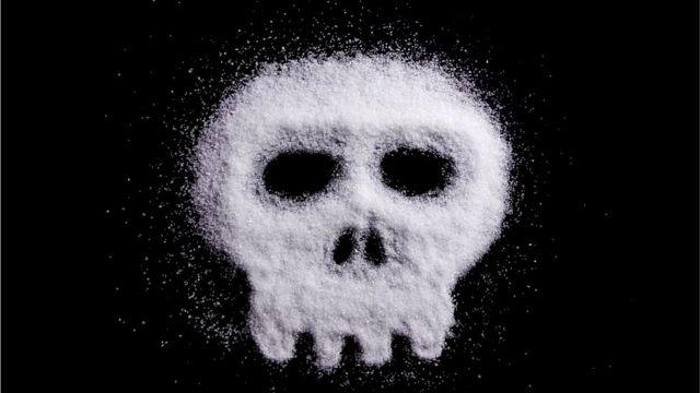 Череп из сахара