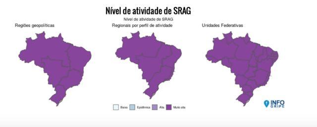 Nível de atividade da SRAG no Brasil, segue como muito alta