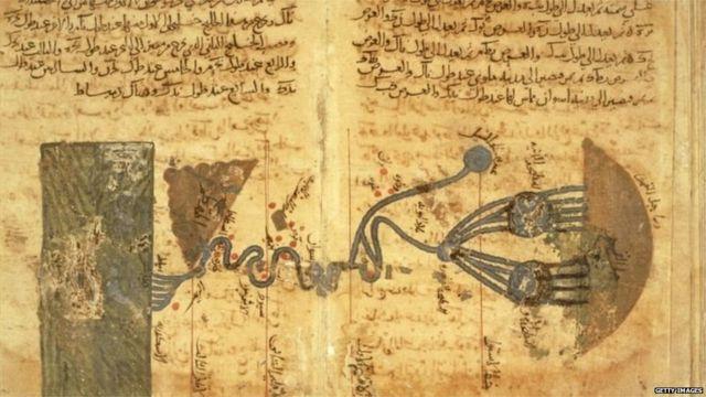 அல்-காவரிஸ்மி