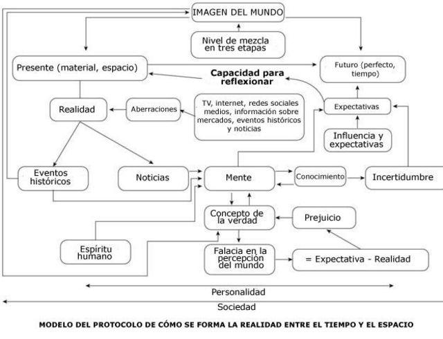 Diagrama de un artículo de DK Vaino publicado en Economía y Derecho