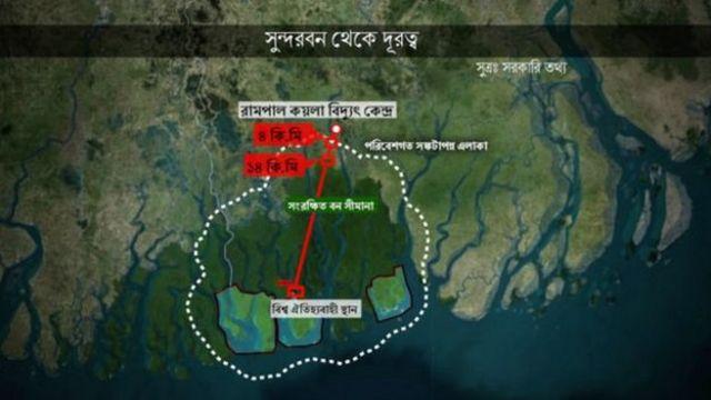 সুন্দরবন থেকে ১৪ কি:মি: দুরে নির্মাণ করা হবে রামপাল প্রকল্প।