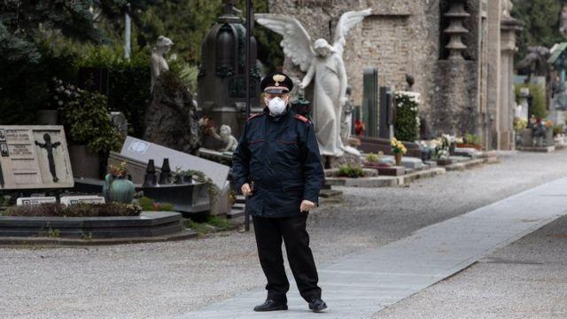 Коронавирус: почему именно в Италии так много жертв? - BBC News Русская  служба