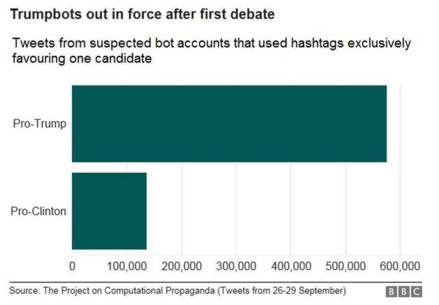 Tweets graphic