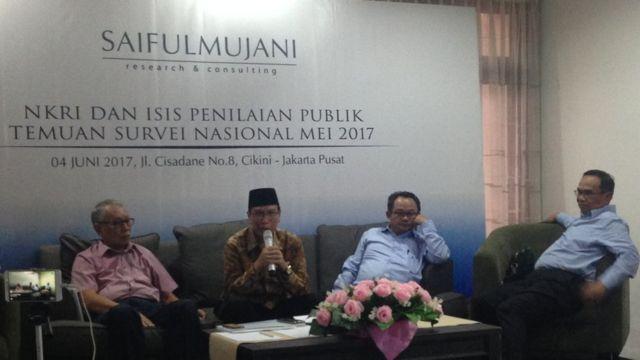 Islam, survei, HTI