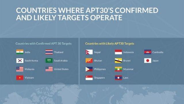 danh sách bị nhóm tin tặc Trung Quốc APT30 tấn công