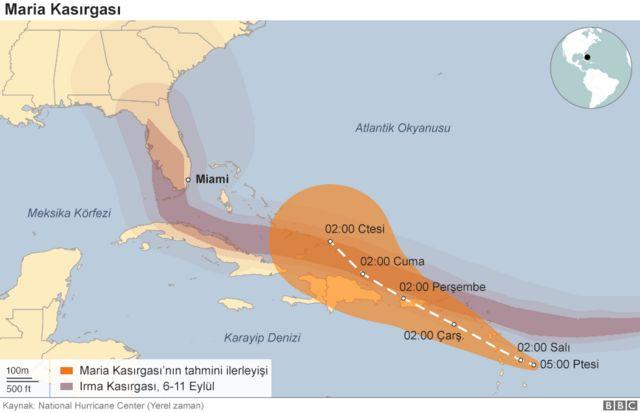 Maria Kasırgası