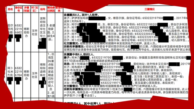 Redacted copy of The Karakax List in Chinese