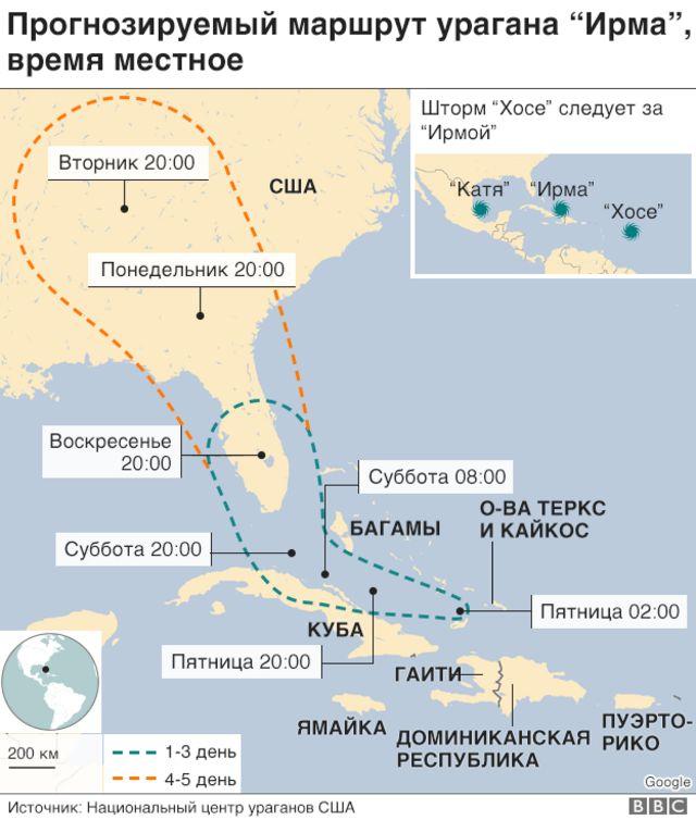 """Ураган """"Ирма"""", Каррибский бассейн, острова, разрушения"""