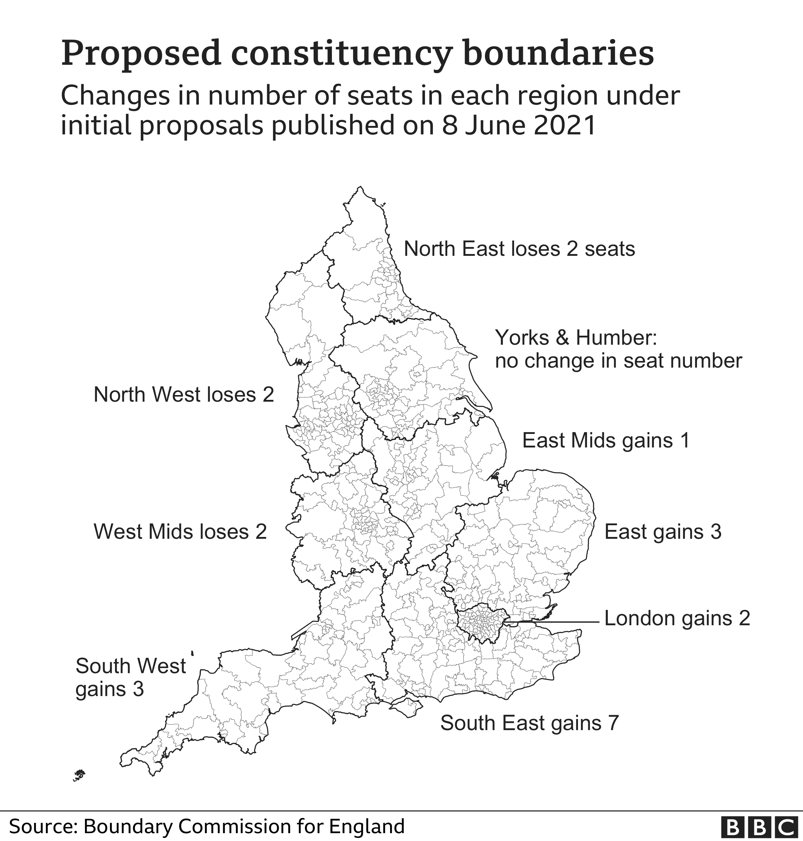 Boundary review: Winners and losers from proposed changes - BBC News