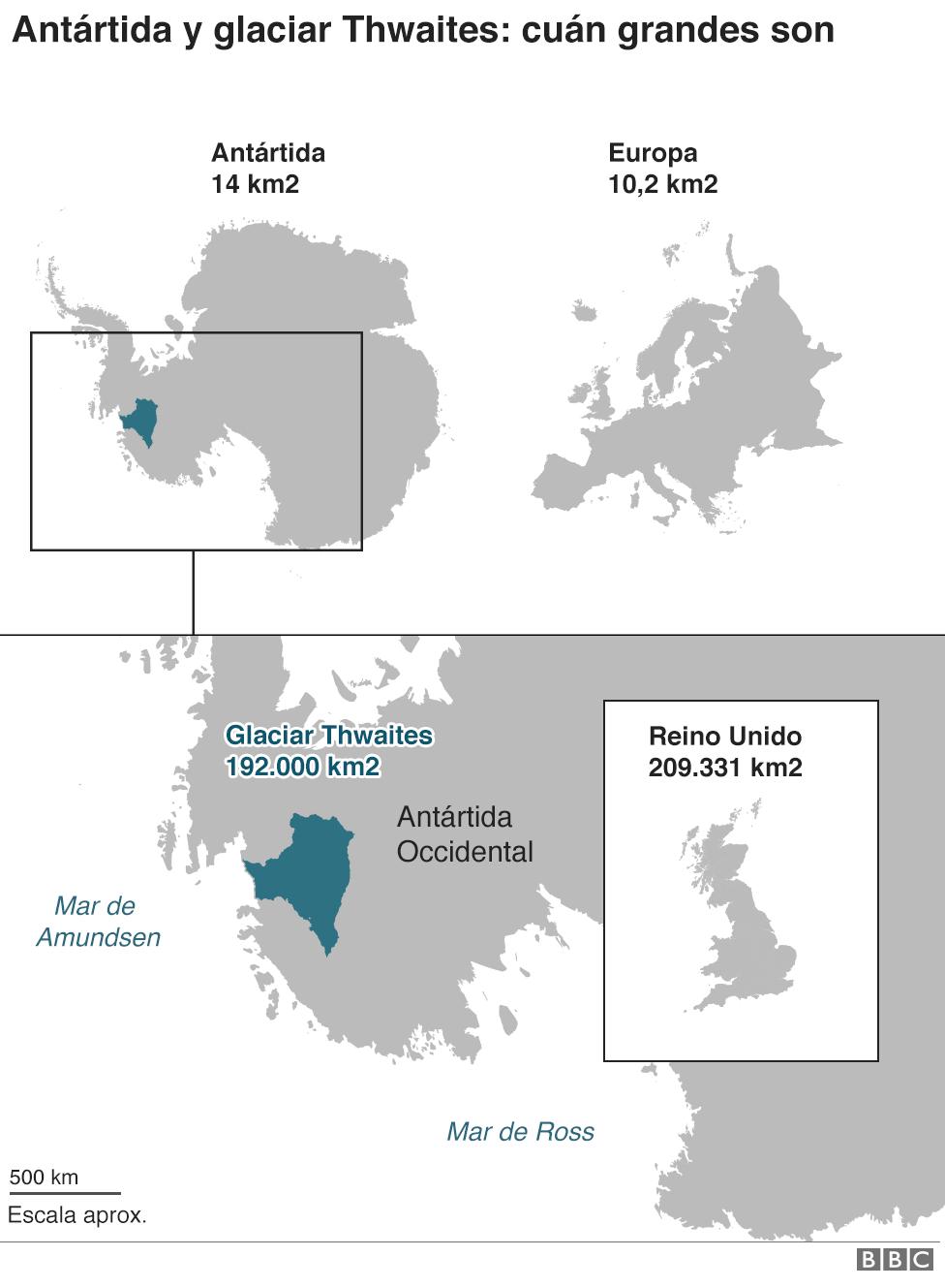 Derretimiento De La Antártica Por Qué Los Científicos Advierten Que Un Glaciar Del Tamaño De Reino Unido Es El Más Peligroso Del Mundo Bbc News Mundo