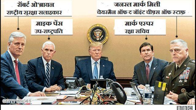 डोनल्ड ट्रंप और अन्य अमरीकी नेता