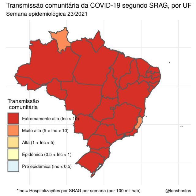 Mapa de transmissão comunitária de covid no Brasil