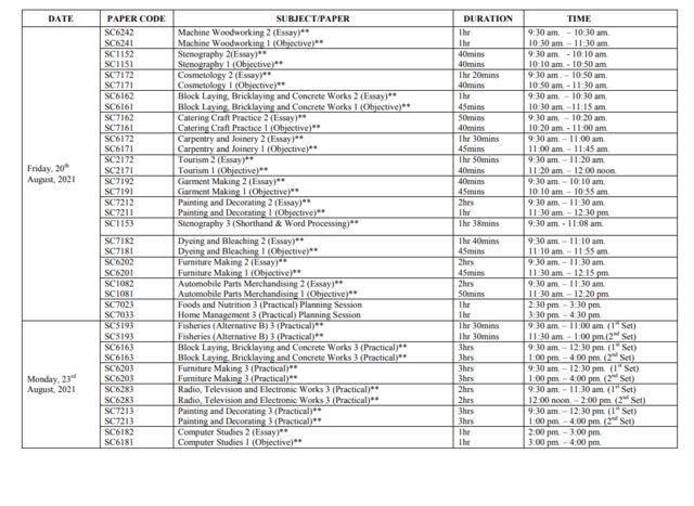 2021 WAEC TIMETABLE