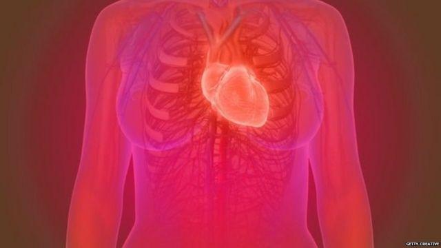 दिल की बीमारी