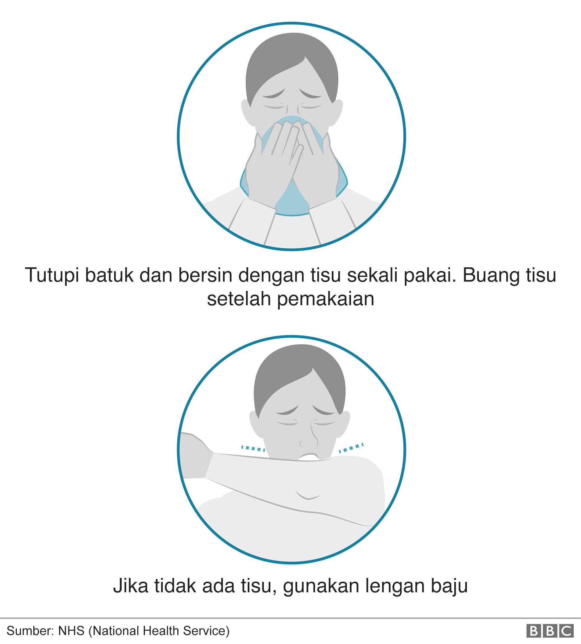 virus corona tips terlindung dari covid 19 dan mencegah penyebaran sesuai petunjuk who bbc news indonesia virus corona tips terlindung dari