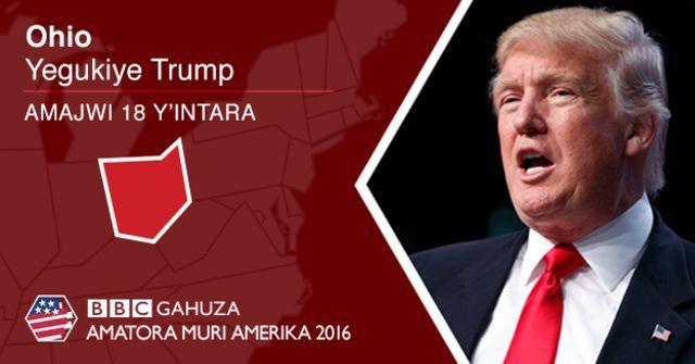Donald Trump atsinze Ohio ku mwajwi 54% kuri 42% ya Hillary Clinton