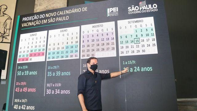 Se o calendário divulgado pelo governador de São Paulo, João Doria, se confirmar, taxa de vacinação no país irá acelerar consideravelmente