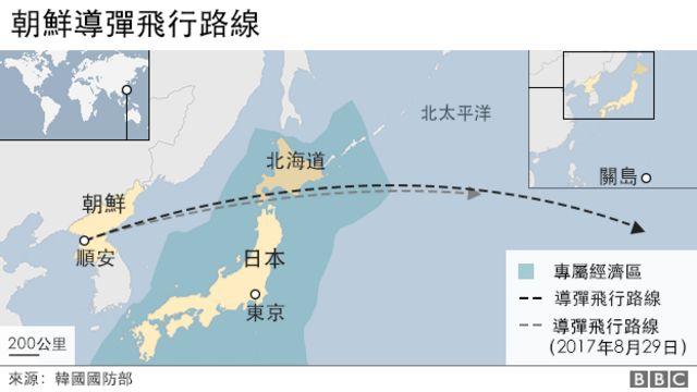 朝鮮導彈飛行路線示意圖