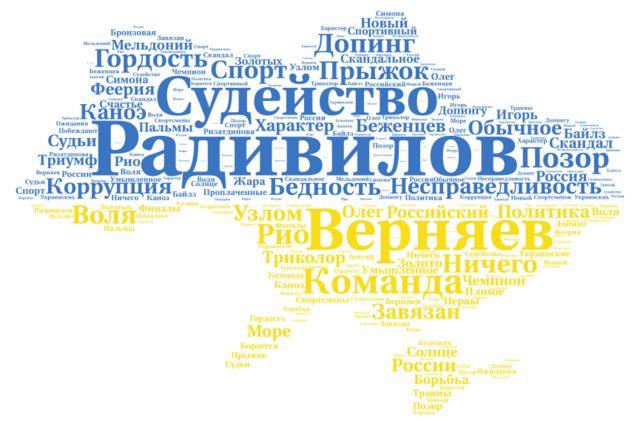 украинское облако