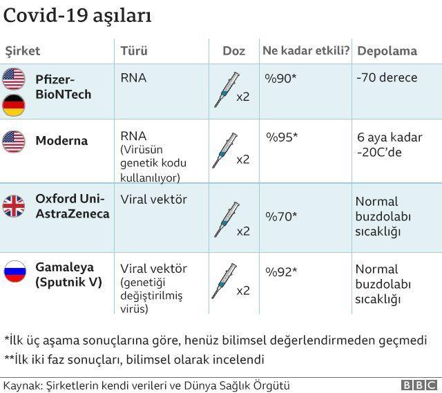 Covid-19 aşıları